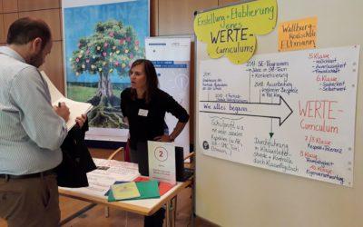 Arbeitskreis SCHULEWIRTSCHAFT Landkreis Hassberge tagt an der Wallburg-Realschule Eltmann